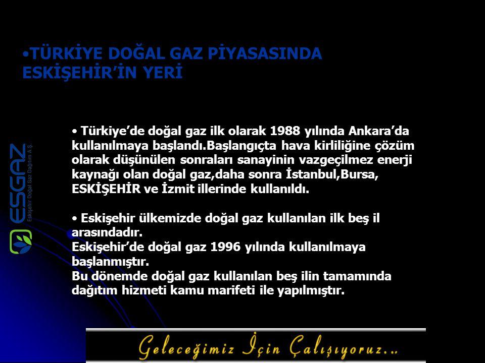 TÜRKİYE DOĞAL GAZ PİYASASINDA ESKİŞEHİR'İN YERİ Türkiye'de doğal gaz ilk olarak 1988 yılında Ankara'da kullanılmaya başlandı.Başlangıçta hava kirliliğ