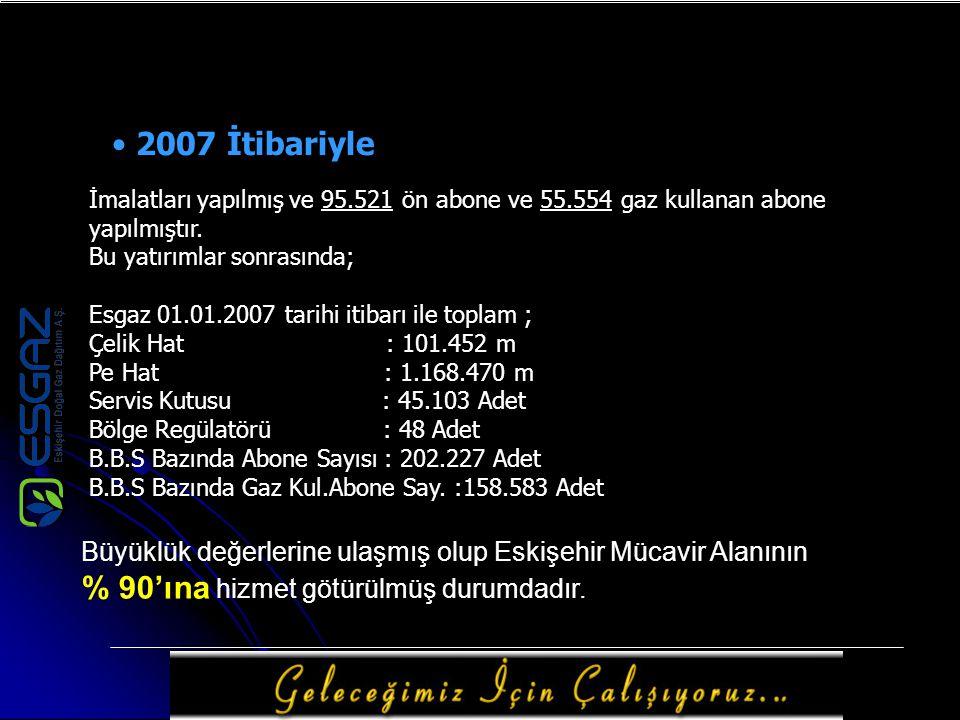 2007 İtibariyle İmalatları yapılmış ve 95.521 ön abone ve 55.554 gaz kullanan abone yapılmıştır.
