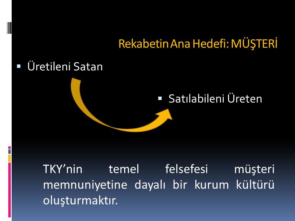  Üretileni Satan  Satılabileni Üreten TKY'nin temel felsefesi müşteri memnuniyetine dayalı bir kurum kültürü oluşturmaktır. Rekabetin Ana Hedefi: MÜ