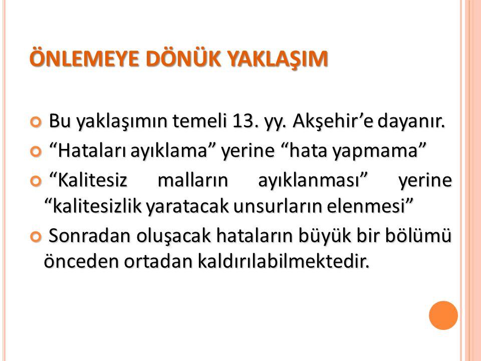 """ÖNLEMEYE DÖNÜK YAKLAŞIM Bu yaklaşımın temeli 13. yy. Akşehir'e dayanır. Bu yaklaşımın temeli 13. yy. Akşehir'e dayanır. """"Hataları ayıklama"""" yerine """"ha"""