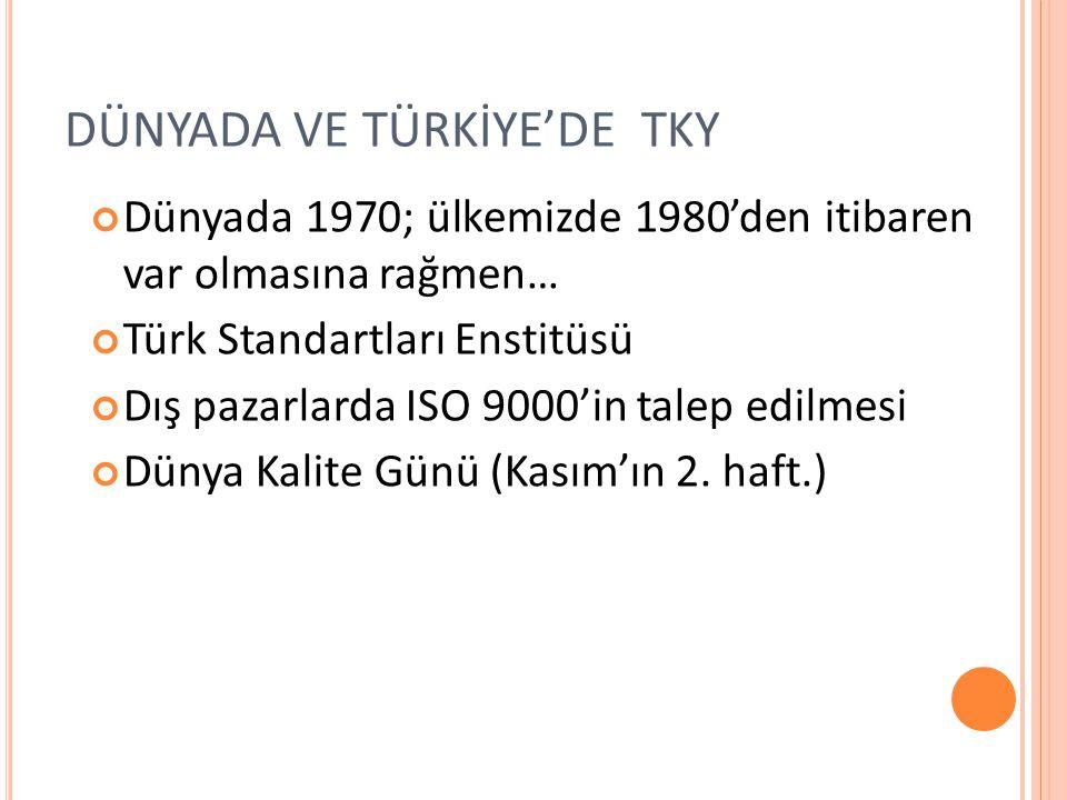 DÜNYADA VE TÜRKİYE'DE TKY Dünyada 1970; ülkemizde 1980'den itibaren var olmasına rağmen… Türk Standartları Enstitüsü Dış pazarlarda ISO 9000'in talep