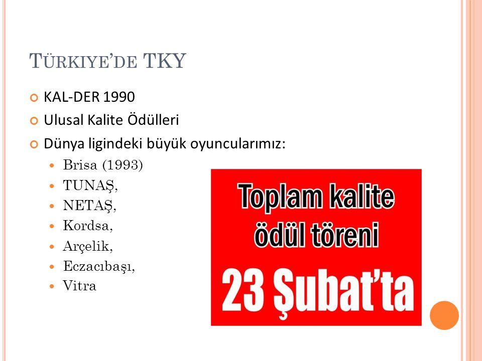 T ÜRKIYE ' DE TKY KAL-DER 1990 Ulusal Kalite Ödülleri Dünya ligindeki büyük oyuncularımız: Brisa (1993) TUNAŞ, NETAŞ, Kordsa, Arçelik, Eczacıbaşı, Vit