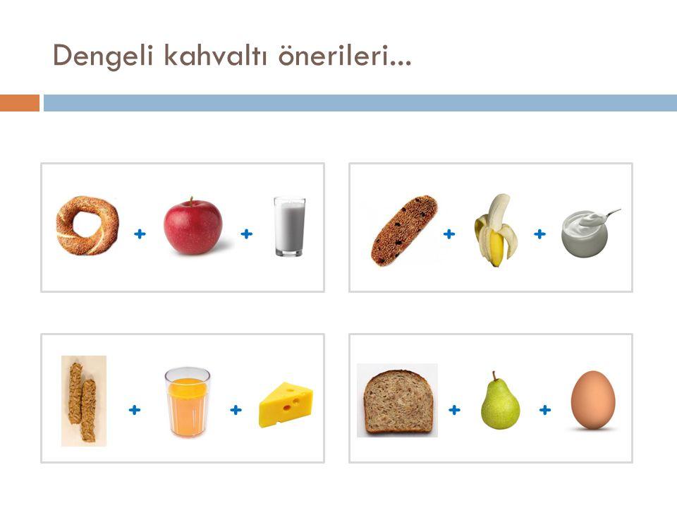 Dengeli kahvaltı önerileri... ++ ++ + ++ +