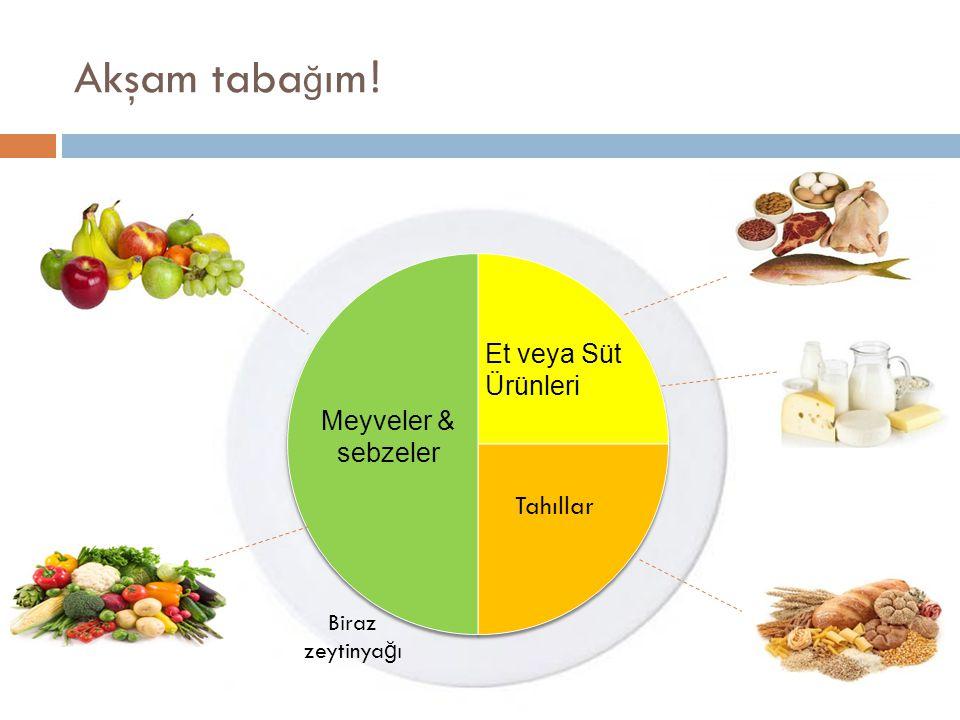 Akşam taba ğ ım! Et veya Süt Ürünleri Tahıllar Meyveler & sebzeler Biraz zeytinya ğ ı