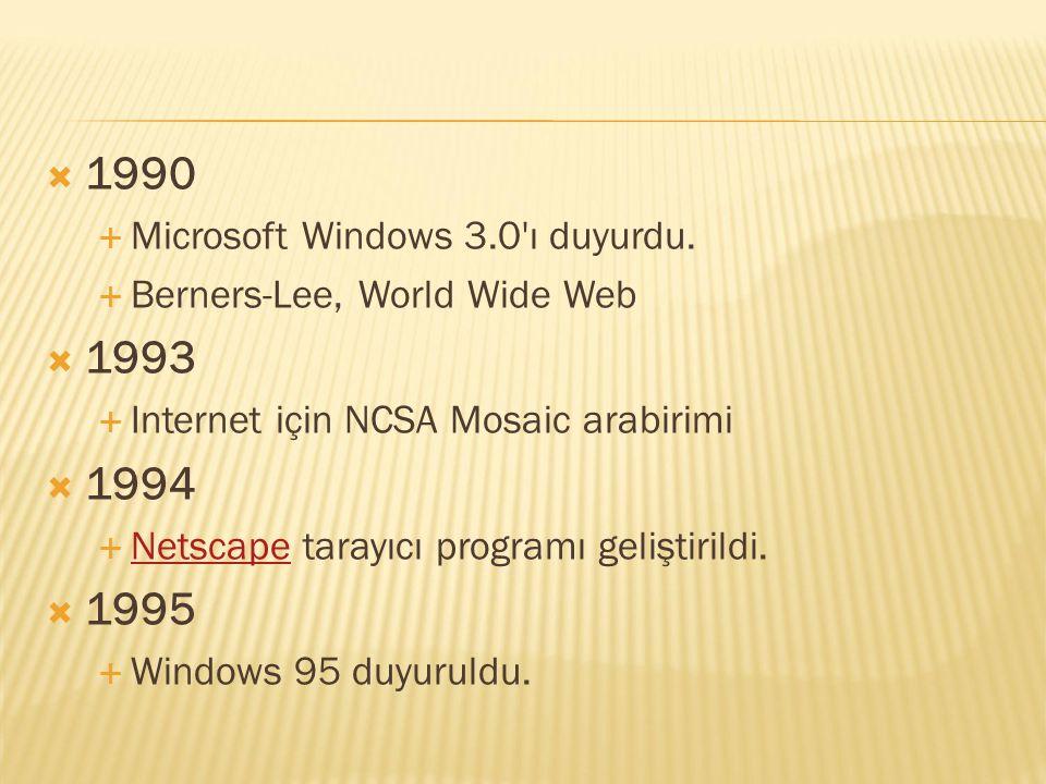  1996  Sergey Brin ve Larry Page ilk Google ı geliştirdi.Google  1997  Microsoft, Microsoft Office 97'yi duyurdu.
