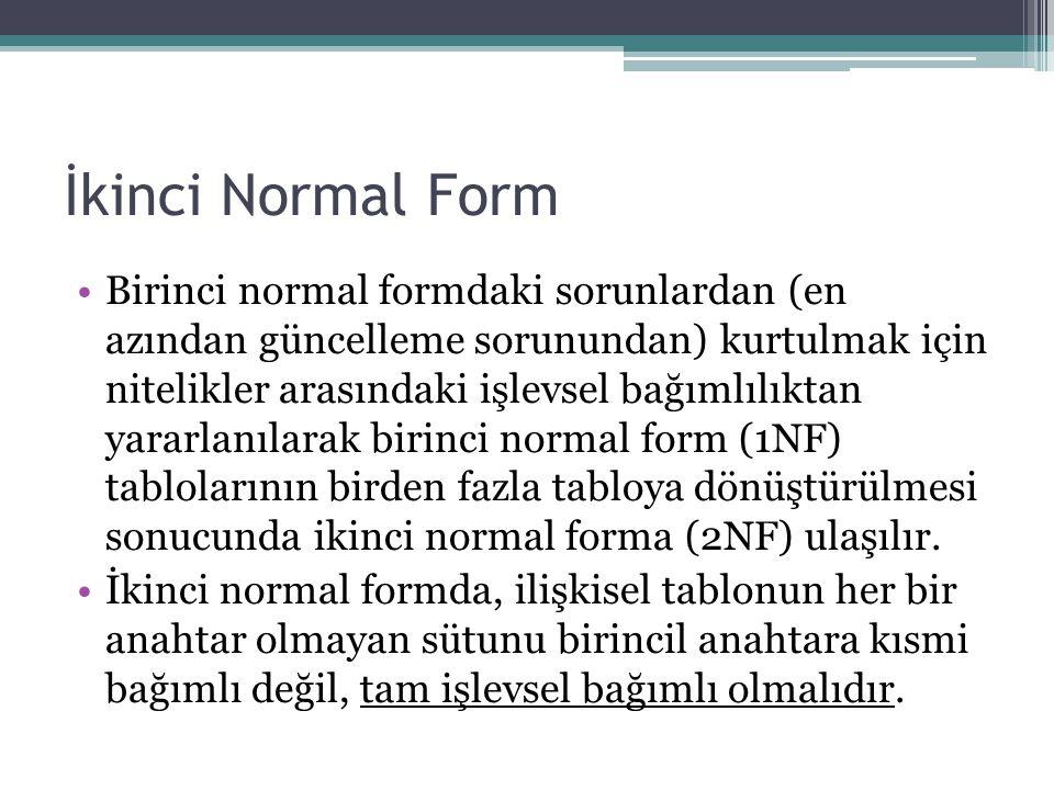 İkinci Normal Form Birinci normal formdaki sorunlardan (en azından güncelleme sorunundan) kurtulmak için nitelikler arasındaki işlevsel bağımlılıktan