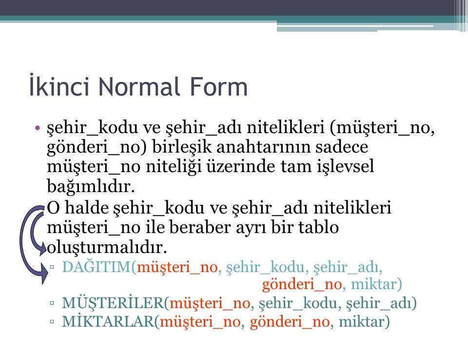 İkinci Normal Form şehir_kodu ve şehir_adı nitelikleri (müşteri_no, gönderi_no) birleşik anahtarının sadece müşteri_no niteliği üzerinde tam işlevsel