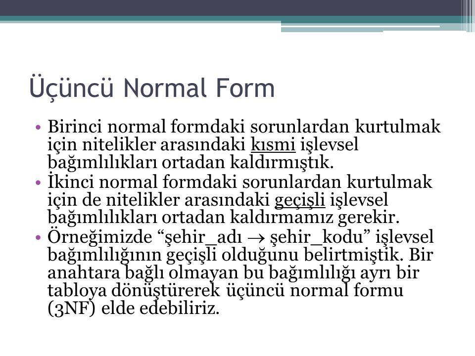 Üçüncü Normal Form Birinci normal formdaki sorunlardan kurtulmak için nitelikler arasındaki kısmi işlevsel bağımlılıkları ortadan kaldırmıştık. İkinci