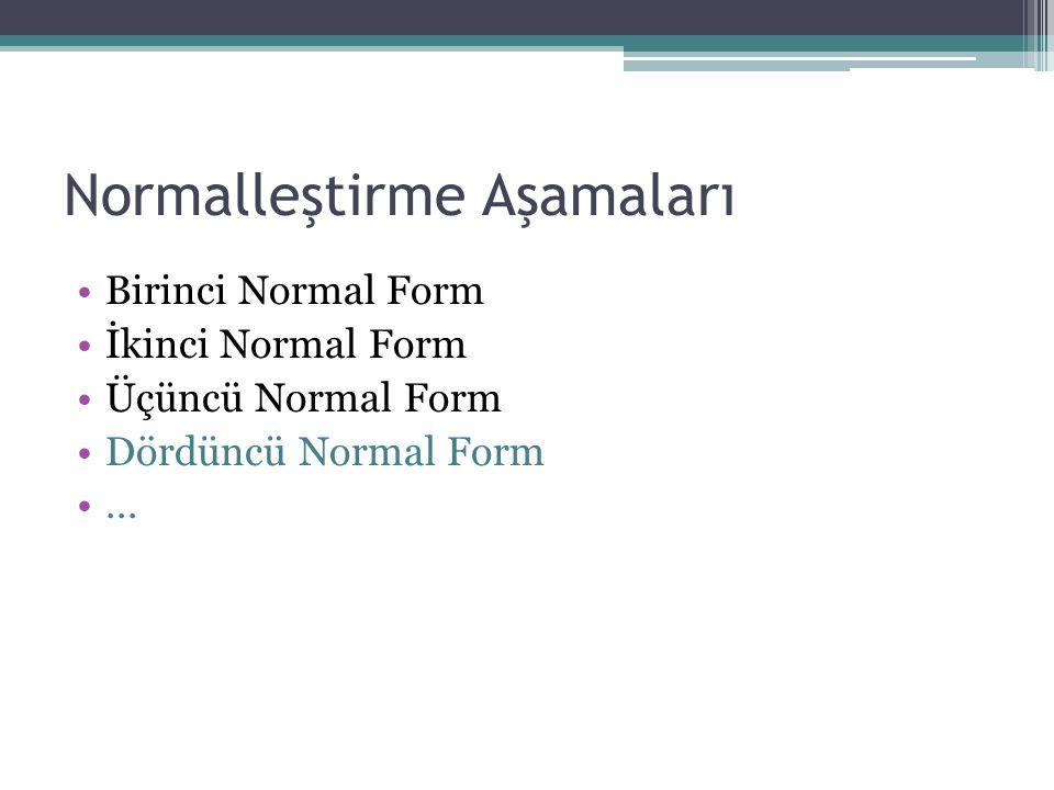 Normalleştirme Aşamaları Birinci Normal Form İkinci Normal Form Üçüncü Normal Form Dördüncü Normal Form …