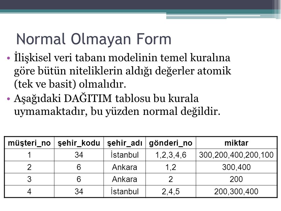 Normal Olmayan Form müşteri_noşehir_koduşehir_adıgönderi_nomiktar 134İstanbul1,2,3,4,6300,200,400,200,100 26Ankara1,2300,400 36Ankara2200 434İstanbul2