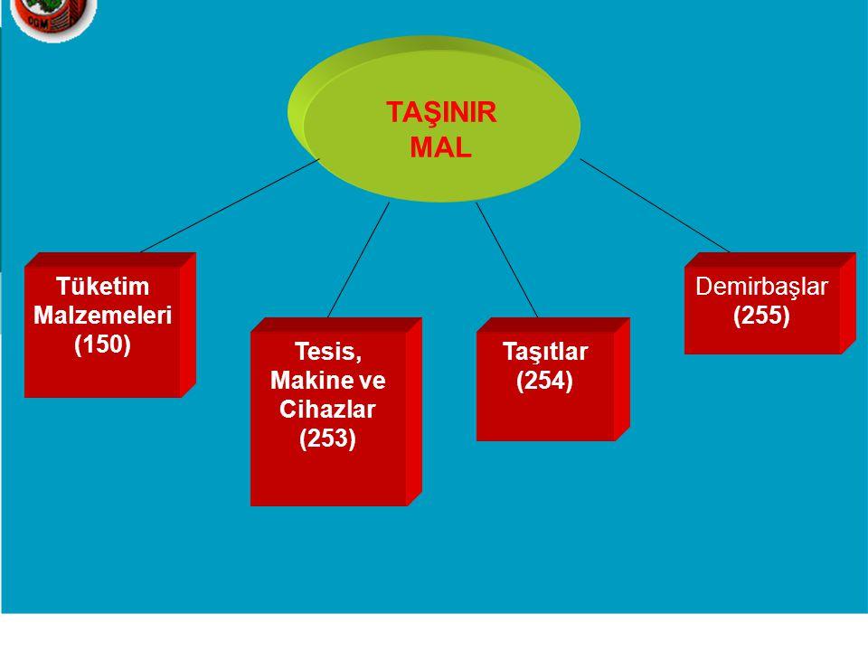 TAŞINIR MAL Tüketim Malzemeleri (150) Tesis, Makine ve Cihazlar (253) Taşıtlar (254) Demirbaşlar (255)