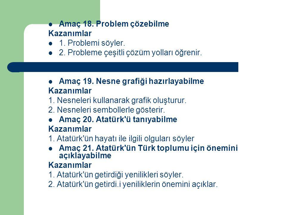 Amaç 18.Problem çözebilme Kazanımlar 1. Problemi söyler.