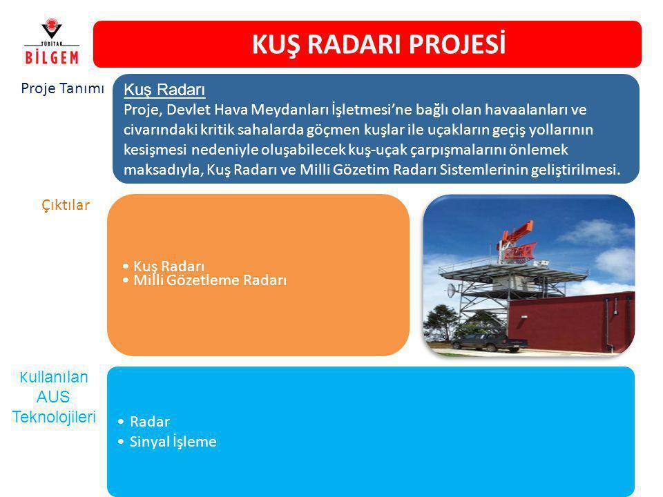 KUŞ RADARI PROJESİ Kuş Radarı Milli Gözetleme Radarı Kuş Radarı Proje, Devlet Hava Meydanları İşletmesi'ne bağlı olan havaalanları ve civarındaki krit