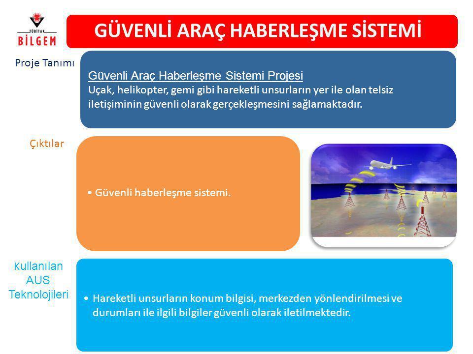GÜVENLİ ARAÇ HABERLEŞME SİSTEMİ Güvenli haberleşme sistemi. Güvenli Araç Haberleşme Sistemi Projesi Uçak, helikopter, gemi gibi hareketli unsurların y