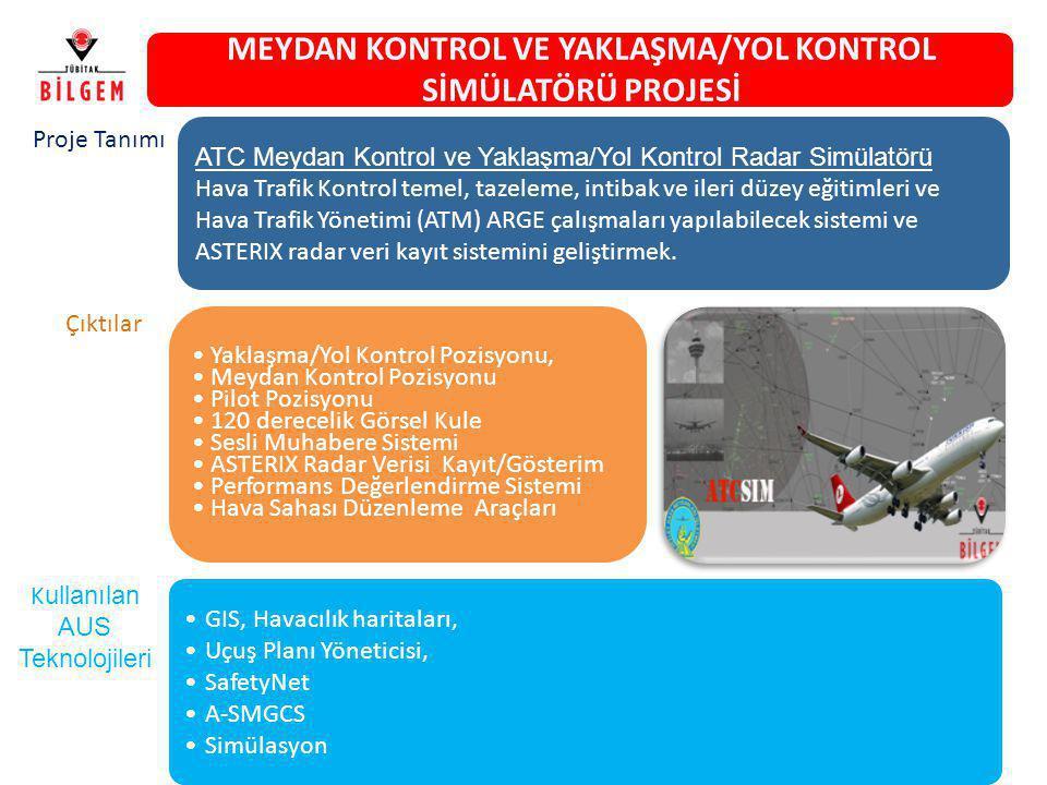 MEYDAN KONTROL VE YAKLAŞMA/YOL KONTROL SİMÜLATÖRÜ PROJESİ Yaklaşma/Yol Kontrol Pozisyonu, Meydan Kontrol Pozisyonu Pilot Pozisyonu 120 derecelik Görse