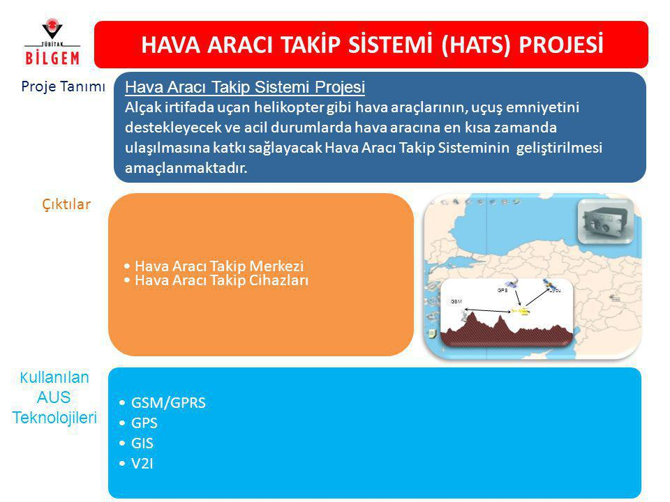 HAVA ARACI TAKİP SİSTEMİ (HATS) PROJESİ Hava Aracı Takip Merkezi Hava Aracı Takip Cihazları Hava Aracı Takip Sistemi Projesi Alçak irtifada uçan helik