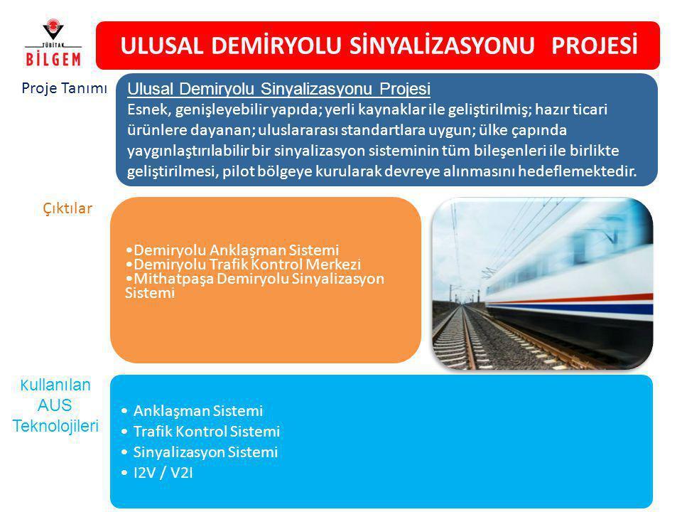 ULUSAL DEMİRYOLU SİNYALİZASYONU PROJESİ Demiryolu Anklaşman Sistemi Demiryolu Trafik Kontrol Merkezi Mithatpaşa Demiryolu Sinyalizasyon Sistemi Ulusal