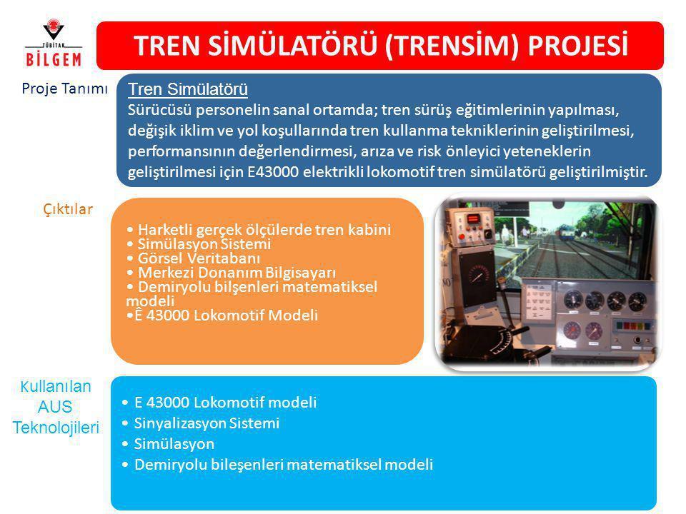 TREN SİMÜLATÖRÜ (TRENSİM) PROJESİ Harketli gerçek ölçülerde tren kabini Simülasyon Sistemi Görsel Veritabanı Merkezi Donanım Bilgisayarı Demiryolu bil