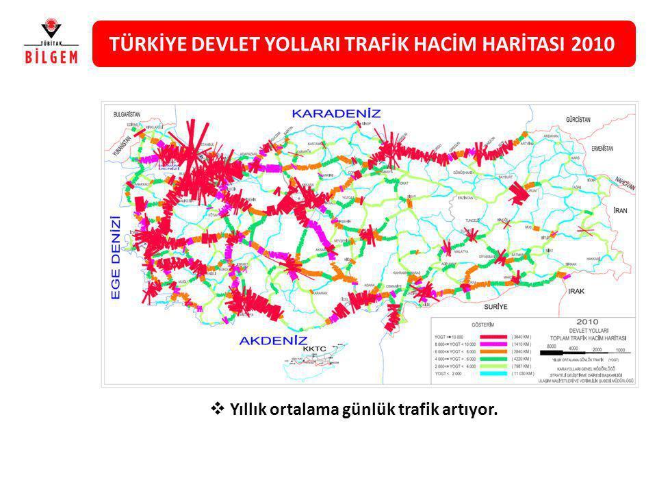 TÜRKİYE DEVLET YOLLARI TRAFİK HACİM HARİTASI 2010  Yıllık ortalama günlük trafik artıyor.