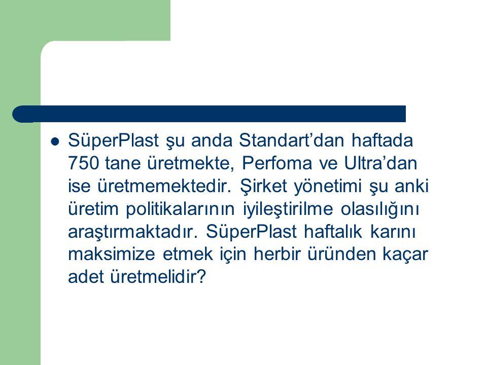 SüperPlast şu anda Standart'dan haftada 750 tane üretmekte, Perfoma ve Ultra'dan ise üretmemektedir. Şirket yönetimi şu anki üretim politikalarının iy