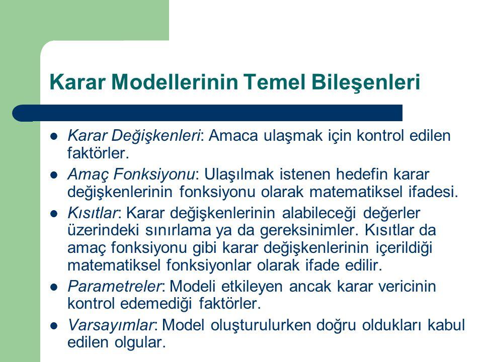 Karar Modellerinin Temel Bileşenleri Karar Değişkenleri: Amaca ulaşmak için kontrol edilen faktörler. Amaç Fonksiyonu: Ulaşılmak istenen hedefin karar