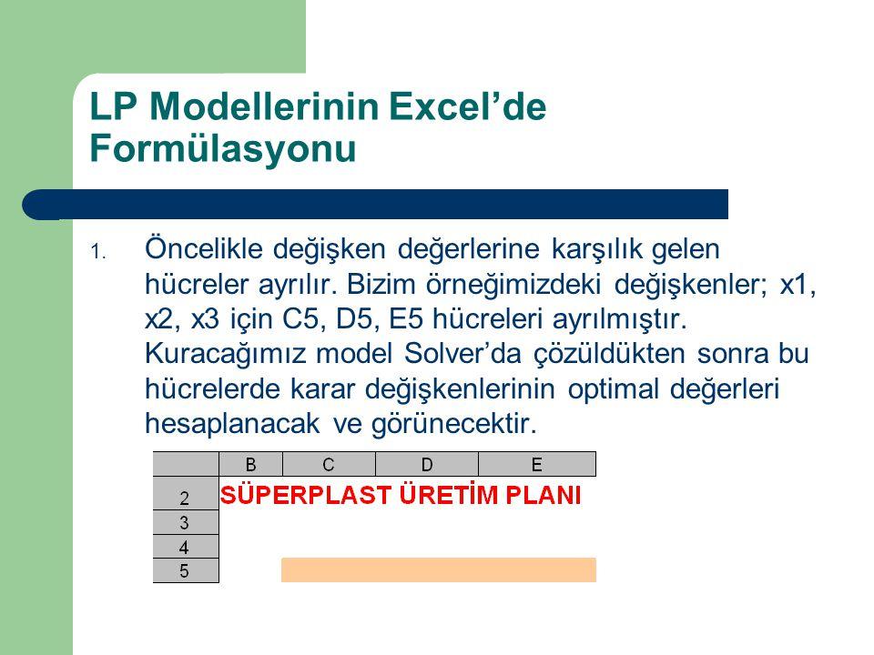 LP Modellerinin Excel'de Formülasyonu 1. Öncelikle değişken değerlerine karşılık gelen hücreler ayrılır. Bizim örneğimizdeki değişkenler; x1, x2, x3 i