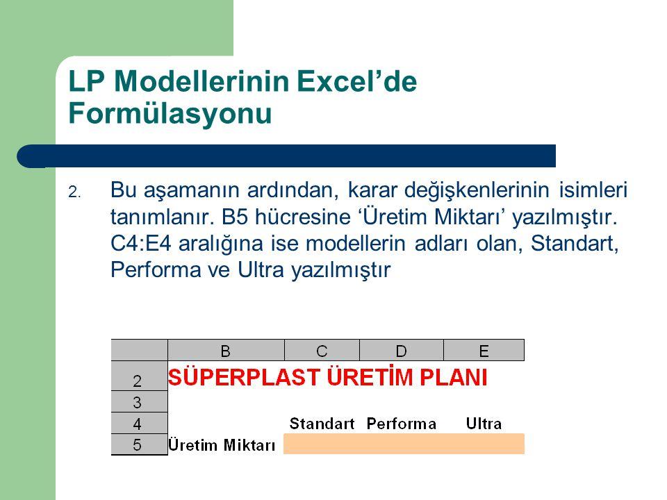 LP Modellerinin Excel'de Formülasyonu 2. Bu aşamanın ardından, karar değişkenlerinin isimleri tanımlanır. B5 hücresine 'Üretim Miktarı' yazılmıştır. C