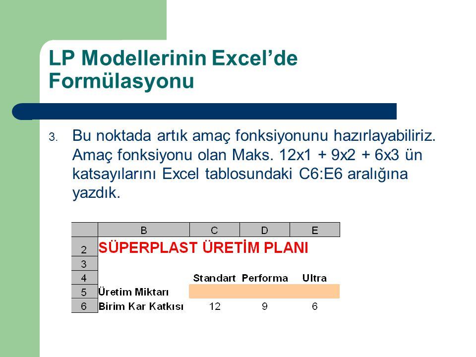 LP Modellerinin Excel'de Formülasyonu 3. Bu noktada artık amaç fonksiyonunu hazırlayabiliriz. Amaç fonksiyonu olan Maks. 12x1 + 9x2 + 6x3 ün katsayıla