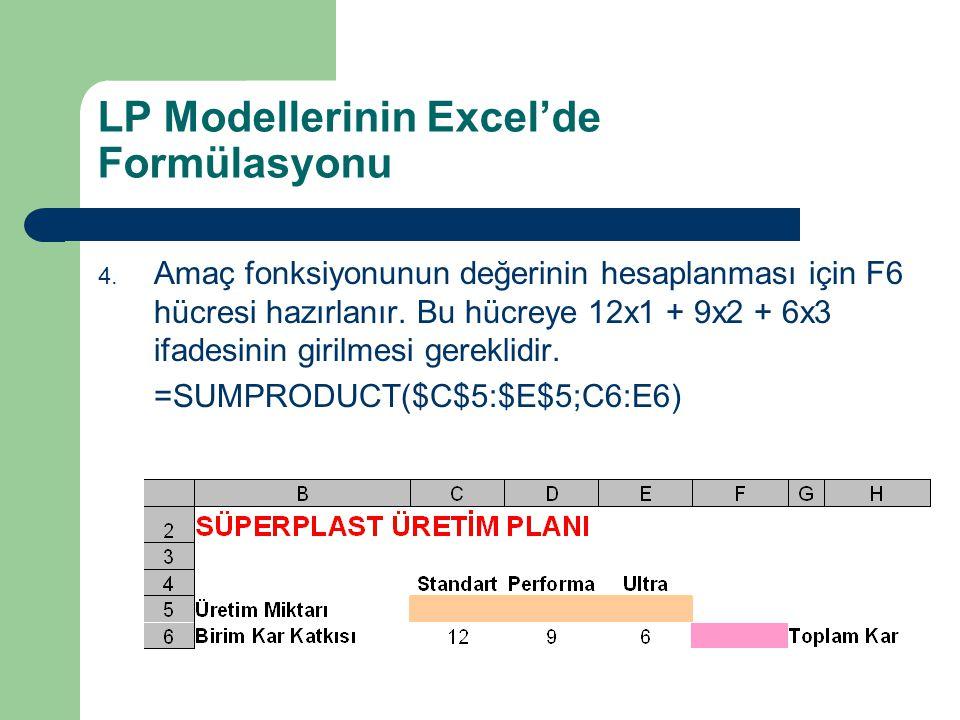 LP Modellerinin Excel'de Formülasyonu 4. Amaç fonksiyonunun değerinin hesaplanması için F6 hücresi hazırlanır. Bu hücreye 12x1 + 9x2 + 6x3 ifadesinin