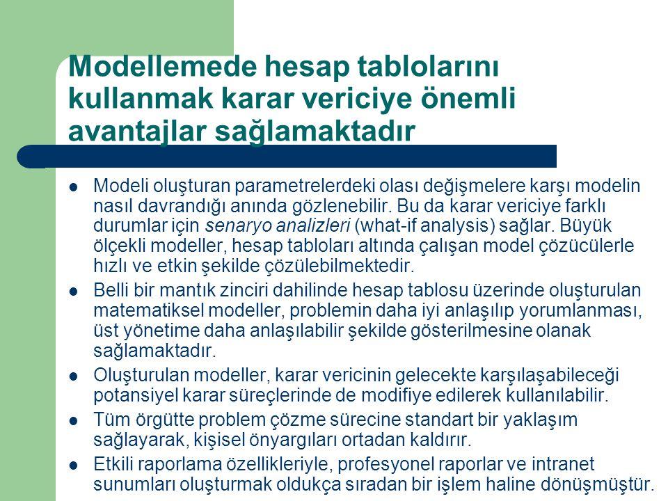 Modellemede hesap tablolarını kullanmak karar vericiye önemli avantajlar sağlamaktadır Modeli oluşturan parametrelerdeki olası değişmelere karşı model