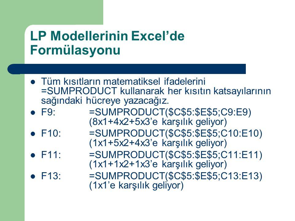 LP Modellerinin Excel'de Formülasyonu Tüm kısıtların matematiksel ifadelerini =SUMPRODUCT kullanarak her kısıtın katsayılarının sağındaki hücreye yaza