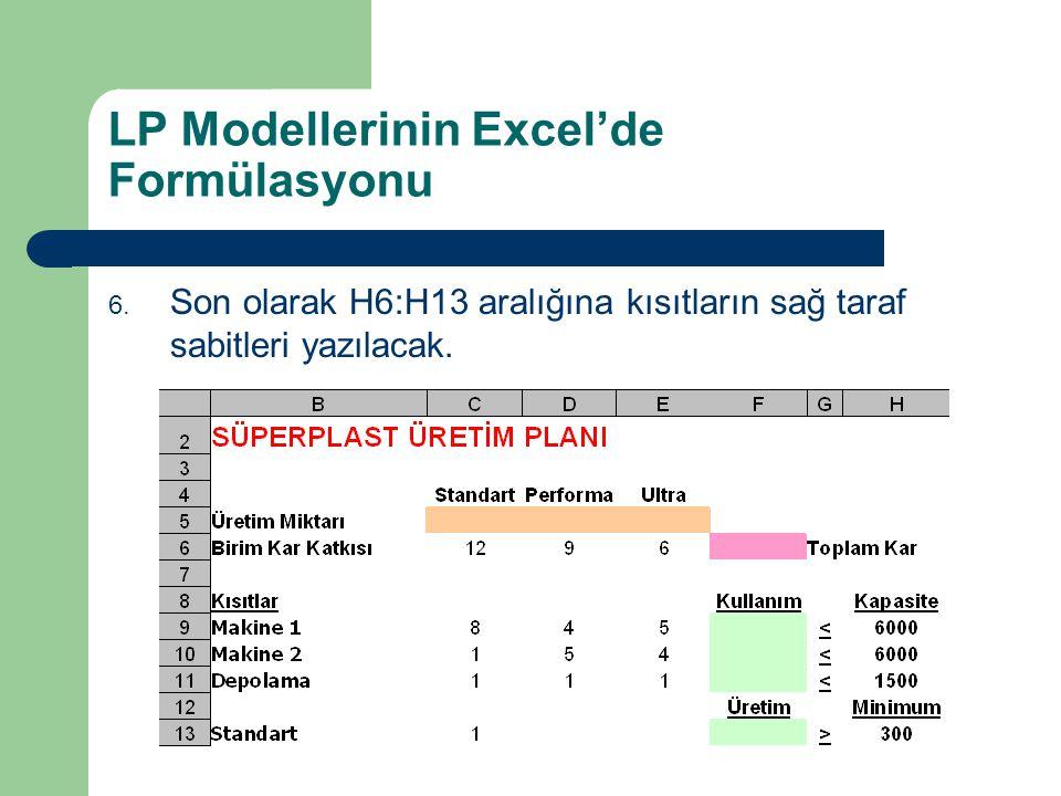 LP Modellerinin Excel'de Formülasyonu 6. Son olarak H6:H13 aralığına kısıtların sağ taraf sabitleri yazılacak.