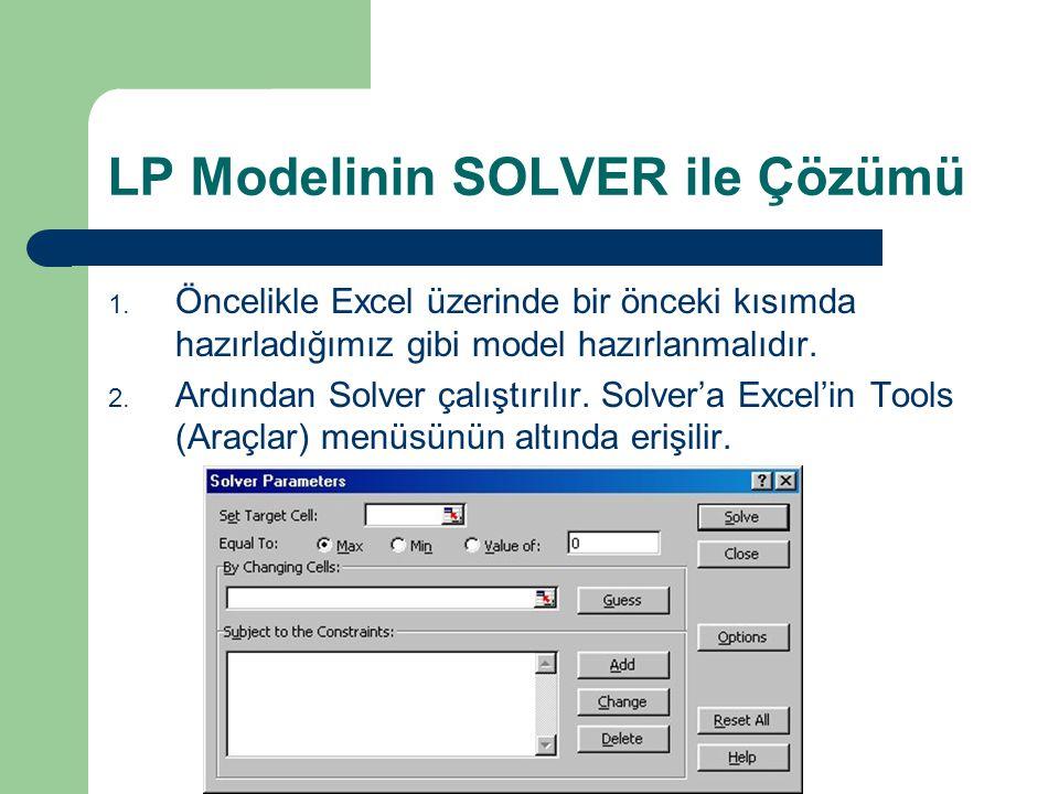 LP Modelinin SOLVER ile Çözümü 1. Öncelikle Excel üzerinde bir önceki kısımda hazırladığımız gibi model hazırlanmalıdır. 2. Ardından Solver çalıştırıl