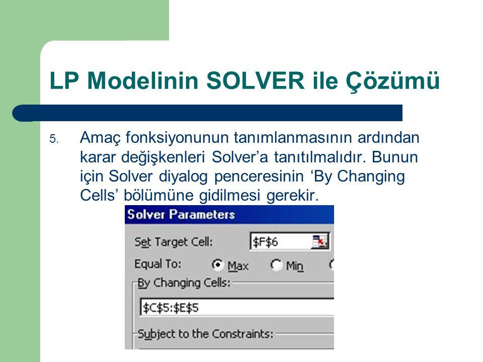 LP Modelinin SOLVER ile Çözümü 5. Amaç fonksiyonunun tanımlanmasının ardından karar değişkenleri Solver'a tanıtılmalıdır. Bunun için Solver diyalog pe