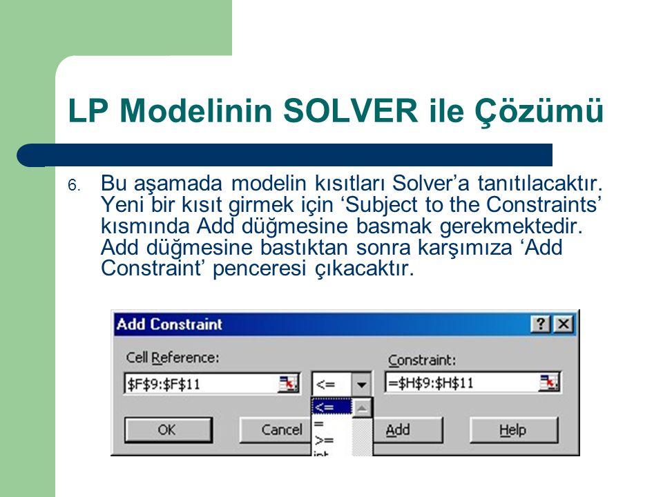 LP Modelinin SOLVER ile Çözümü 6. Bu aşamada modelin kısıtları Solver'a tanıtılacaktır. Yeni bir kısıt girmek için 'Subject to the Constraints' kısmın