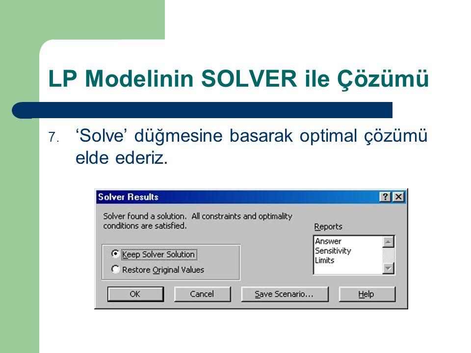 7. 'Solve' düğmesine basarak optimal çözümü elde ederiz.
