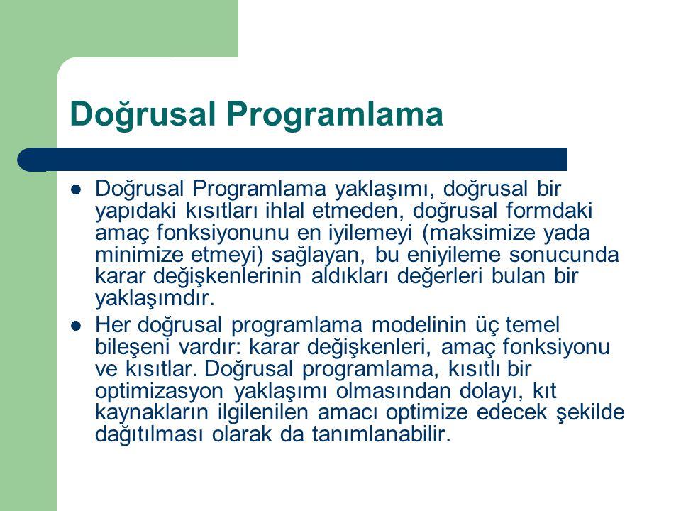 Doğrusal Programlama Doğrusal Programlama yaklaşımı, doğrusal bir yapıdaki kısıtları ihlal etmeden, doğrusal formdaki amaç fonksiyonunu en iyilemeyi (