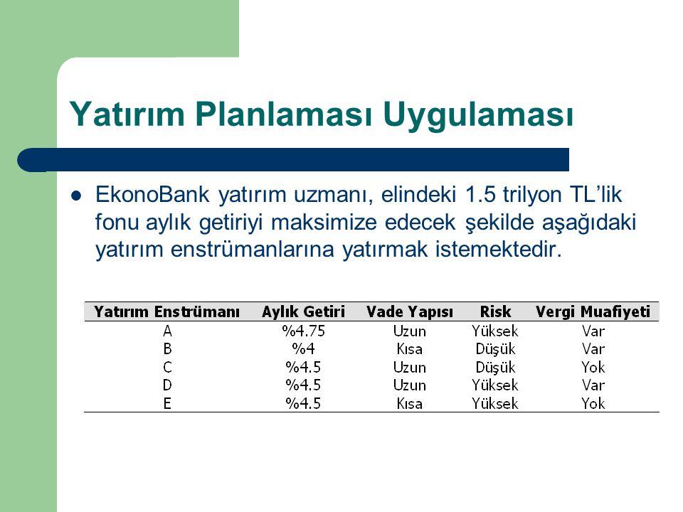 Yatırım Planlaması Uygulaması EkonoBank yatırım uzmanı, elindeki 1.5 trilyon TL'lik fonu aylık getiriyi maksimize edecek şekilde aşağıdaki yatırım ens