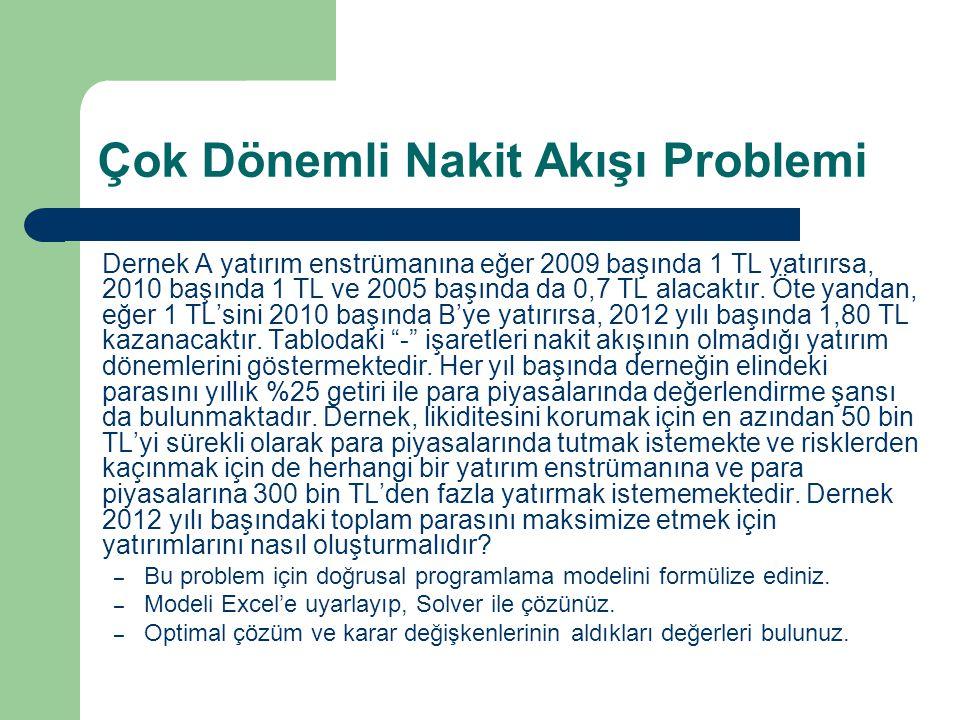 Çok Dönemli Nakit Akışı Problemi Dernek A yatırım enstrümanına eğer 2009 başında 1 TL yatırırsa, 2010 başında 1 TL ve 2005 başında da 0,7 TL alacaktır