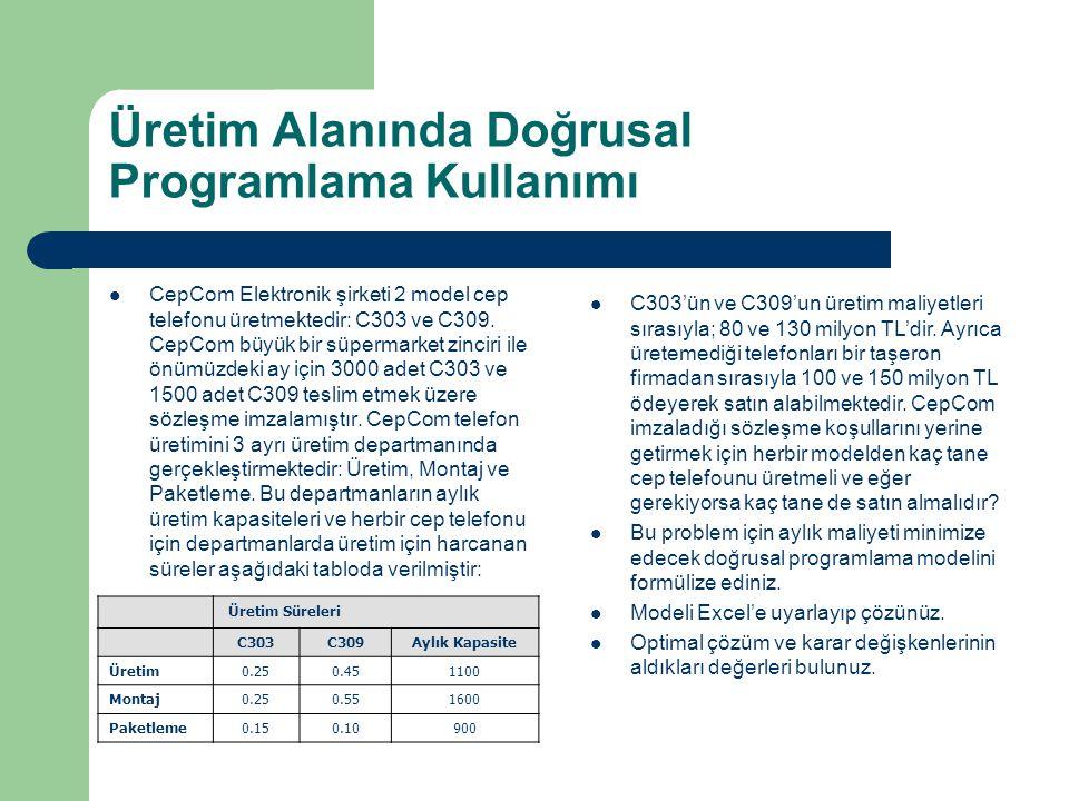 Üretim Alanında Doğrusal Programlama Kullanımı CepCom Elektronik şirketi 2 model cep telefonu üretmektedir: C303 ve C309. CepCom büyük bir süpermarket