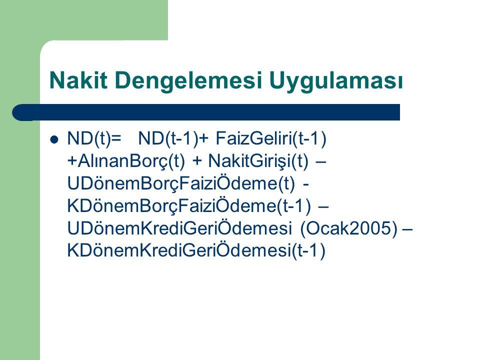 Nakit Dengelemesi Uygulaması ND(t)= ND(t-1)+ FaizGeliri(t-1) +AlınanBorç(t) + NakitGirişi(t) – UDönemBorçFaiziÖdeme(t) - KDönemBorçFaiziÖdeme(t-1) – U