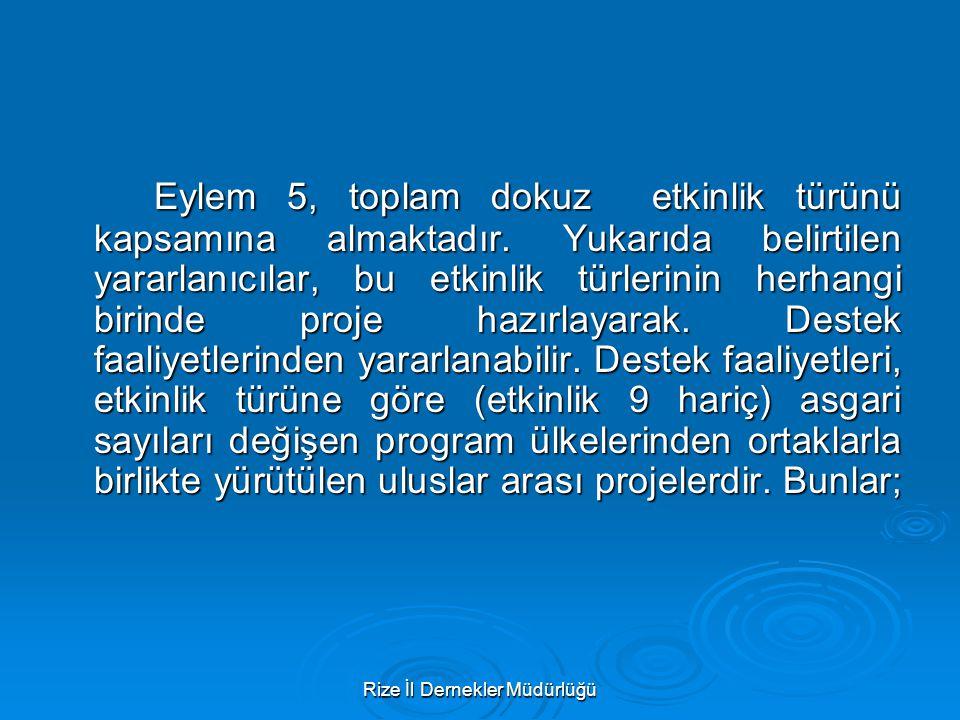 Rize İl Dernekler Müdürlüğü Eylem 5, toplam dokuz etkinlik türünü kapsamına almaktadır. Yukarıda belirtilen yararlanıcılar, bu etkinlik türlerinin her
