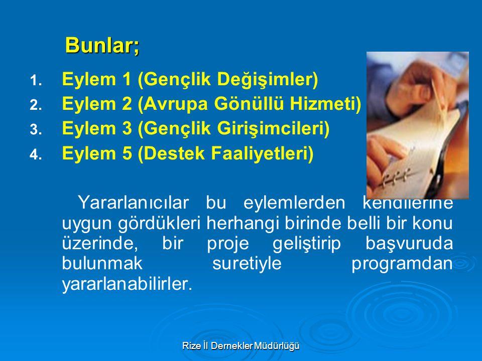 Rize İl Dernekler Müdürlüğü Bunlar; 1. 1. Eylem 1 (Gençlik Değişimler) 2. 2. Eylem 2 (Avrupa Gönüllü Hizmeti) 3. 3. Eylem 3 (Gençlik Girişimcileri) 4.