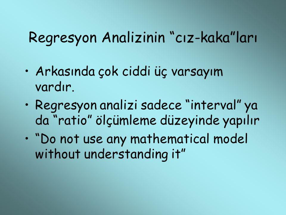 """Regresyon Analizinin """"cız-kaka""""ları Arkasında çok ciddi üç varsayım vardır. Regresyon analizi sadece """"interval"""" ya da """"ratio"""" ölçümleme düzeyinde yapı"""