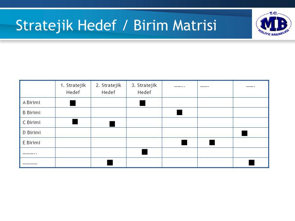 Stratejik Hedef / Birim Matrisi. 1. Stratejik Hedef 2.