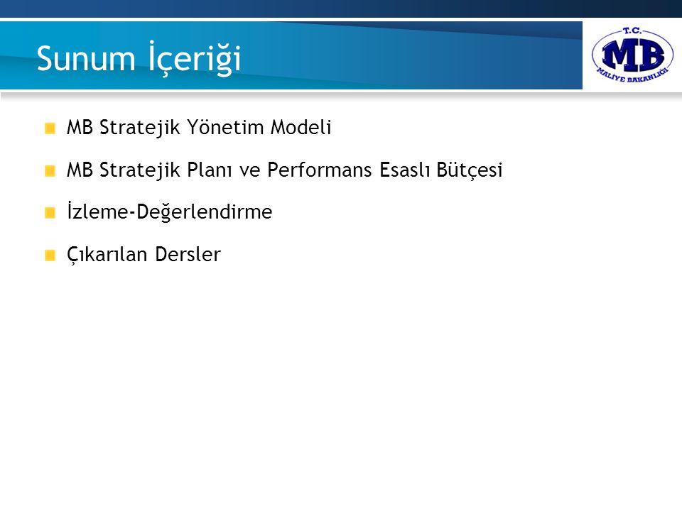 Sunum İçeriği MB Stratejik Yönetim Modeli MB Stratejik Planı ve Performans Esaslı Bütçesi İzleme-Değerlendirme Çıkarılan Dersler