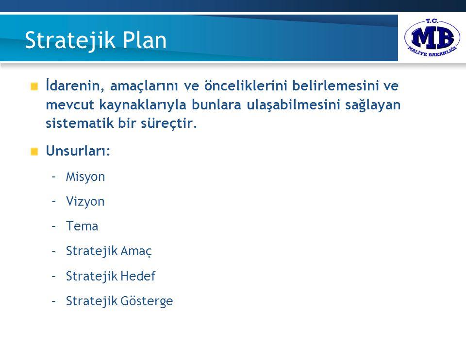 Stratejik Plan İdarenin, amaçlarını ve önceliklerini belirlemesini ve mevcut kaynaklarıyla bunlara ulaşabilmesini sağlayan sistematik bir süreçtir.