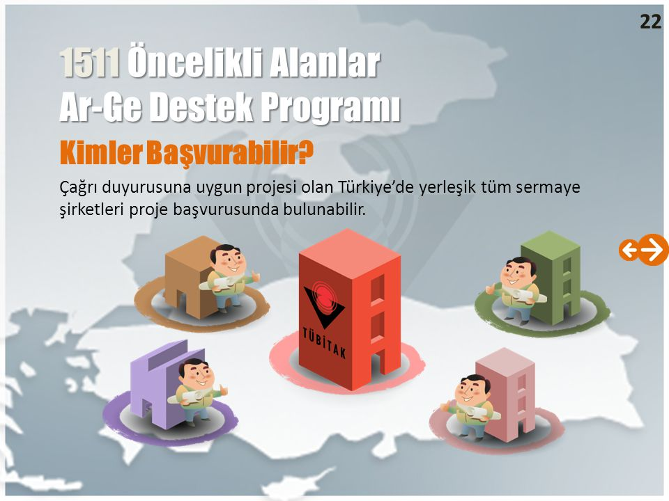 Kimler Başvurabilir? Çağrı duyurusuna uygun projesi olan Türkiye'de yerleşik tüm sermaye şirketleri proje başvurusunda bulunabilir. 22 1511 Öncelikli