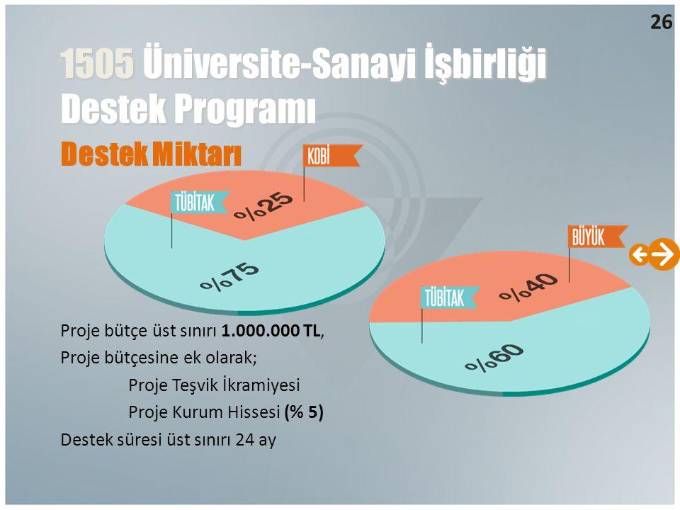 Destek Miktarı 1505 Üniversite-Sanayi İşbirliği Destek Programı 26 Proje bütçe üst sınırı 1.000.000 TL, Proje bütçesine ek olarak; Proje Teşvik İkrami
