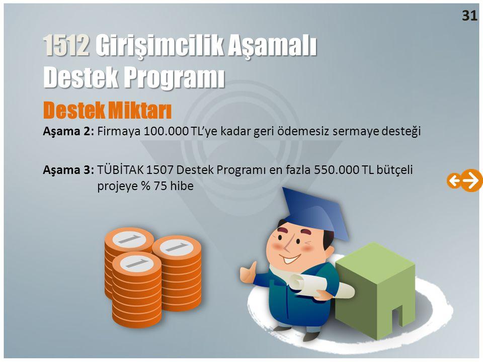 Destek Miktarı 1512 Girişimcilik Aşamalı Destek Programı Aşama 2: Firmaya 100.000 TL'ye kadar geri ödemesiz sermaye desteği Aşama 3: TÜBİTAK 1507 Dest